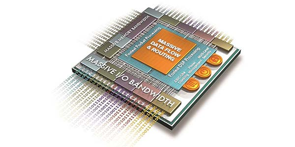 Designing Your Own Digital ICs - FPGAs